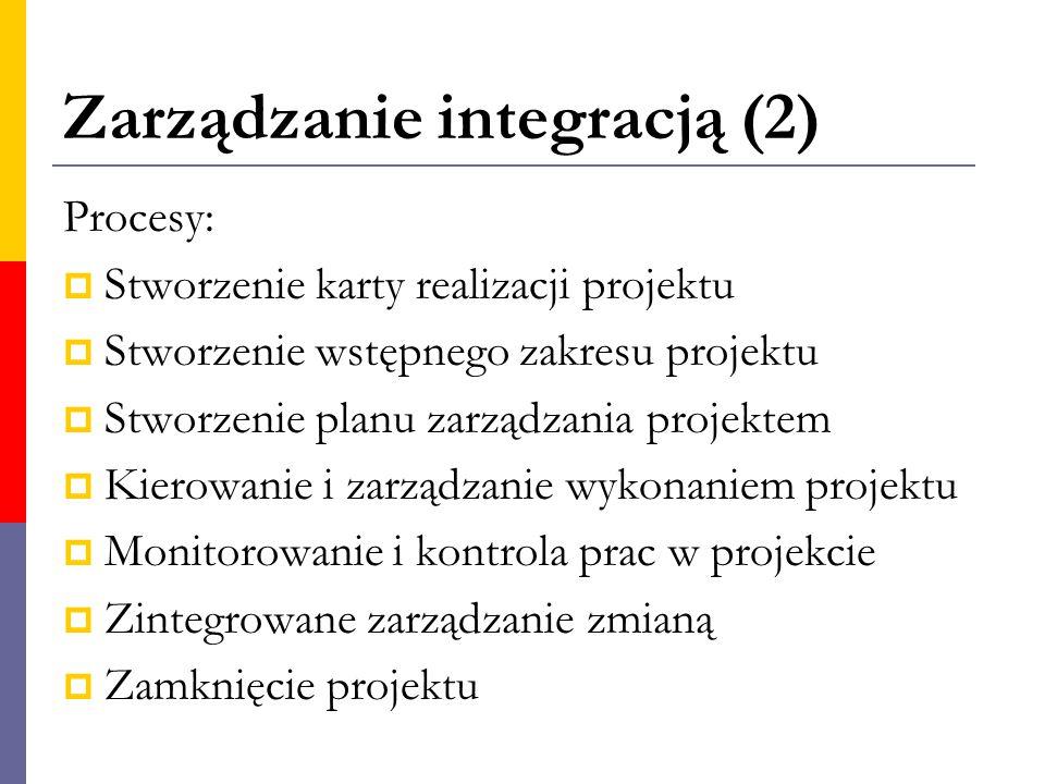 Zarządzanie integracją (2)