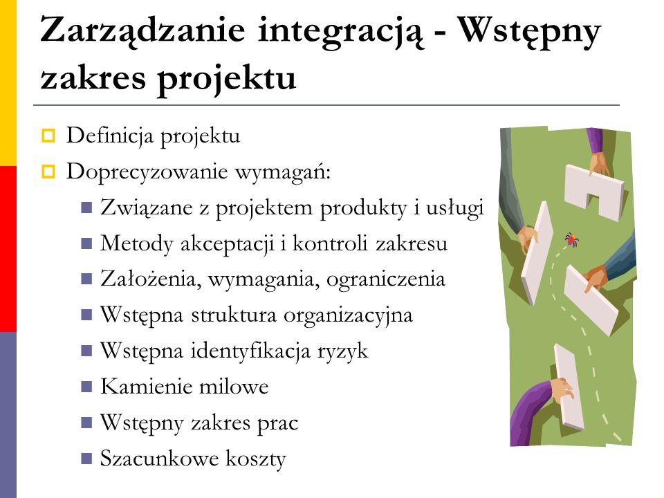 Zarządzanie integracją - Wstępny zakres projektu