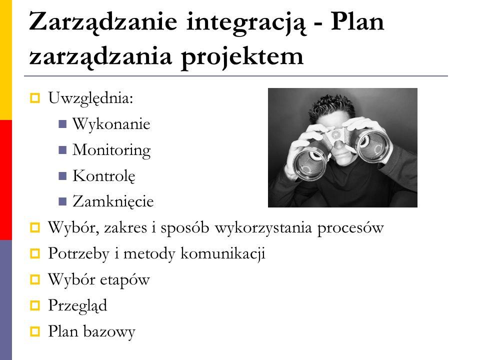 Zarządzanie integracją - Plan zarządzania projektem