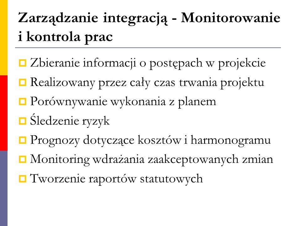 Zarządzanie integracją - Monitorowanie i kontrola prac