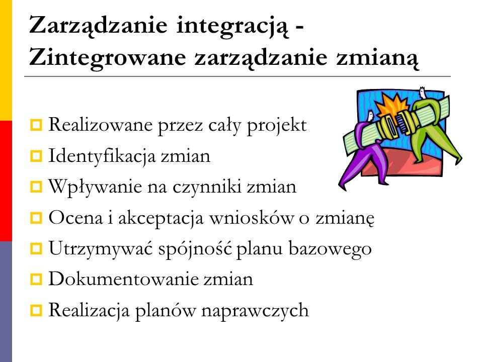 Zarządzanie integracją - Zintegrowane zarządzanie zmianą