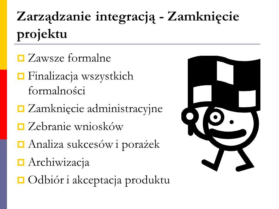 Zarządzanie integracją - Zamknięcie projektu