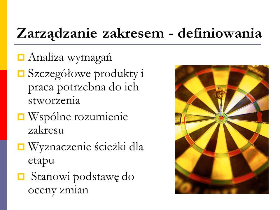 Zarządzanie zakresem - definiowania