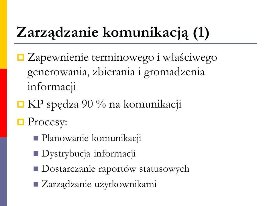Zarządzanie komunikacją (1)