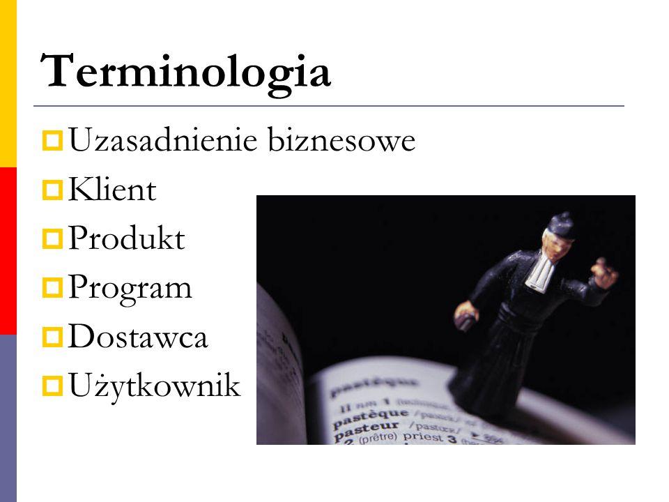Terminologia Uzasadnienie biznesowe Klient Produkt Program Dostawca