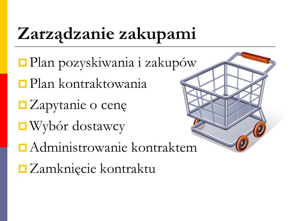 Zarządzanie zakupami Plan pozyskiwania i zakupów Plan kontraktowania