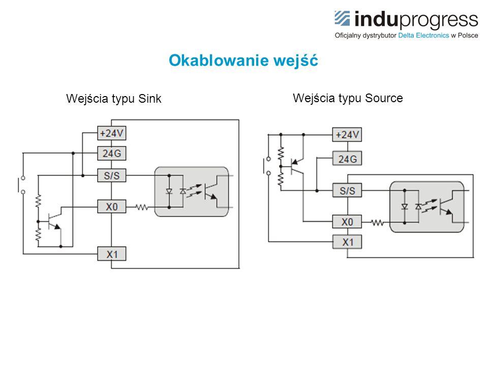 Okablowanie wejść Wejścia typu Sink Wejścia typu Source