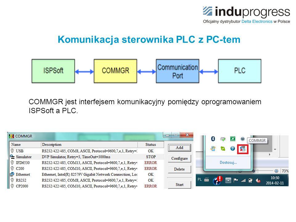 Komunikacja sterownika PLC z PC-tem