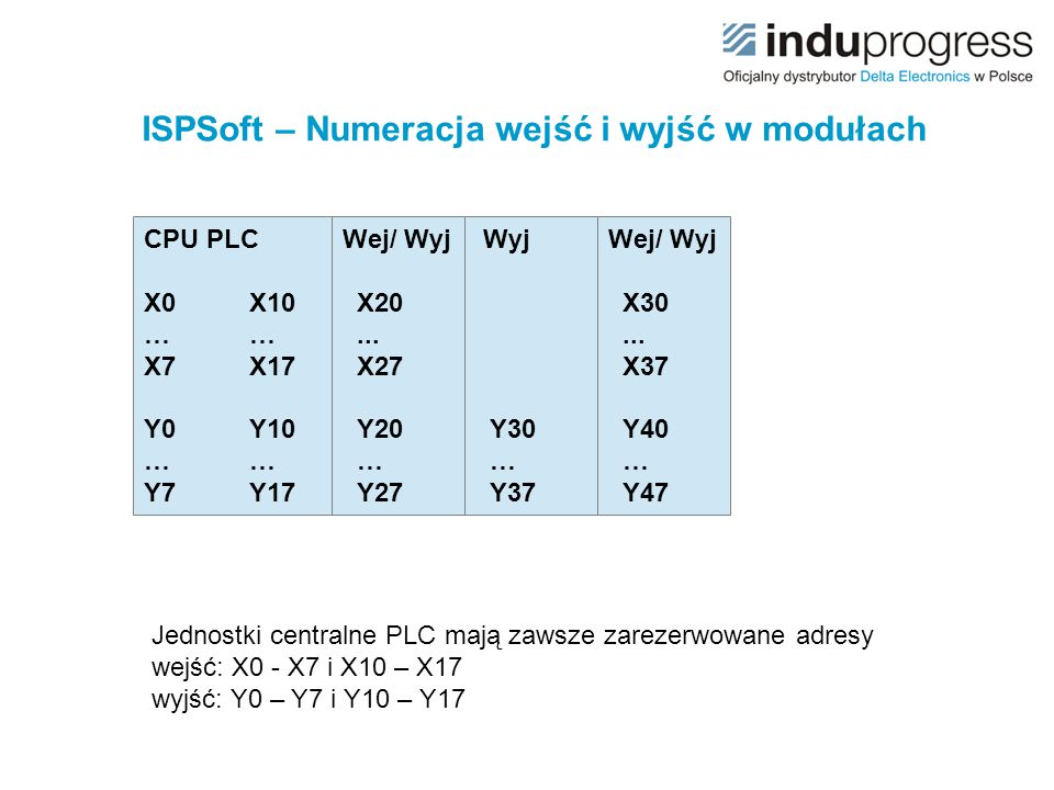 ISPSoft – Numeracja wejść i wyjść w modułach