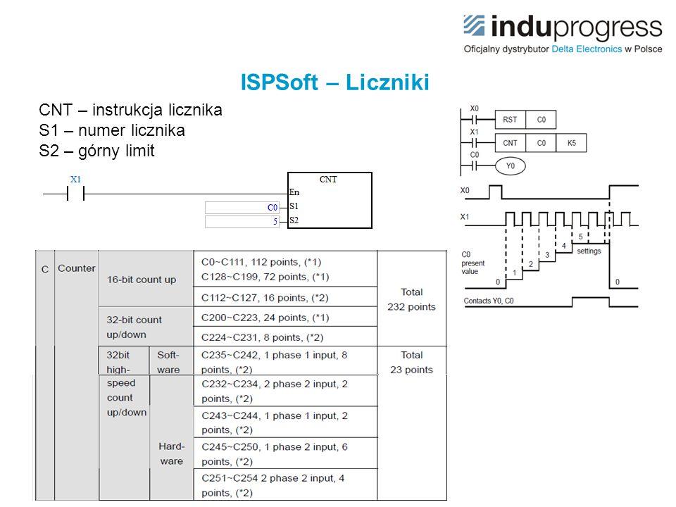 ISPSoft – Liczniki CNT – instrukcja licznika S1 – numer licznika S2 – górny limit
