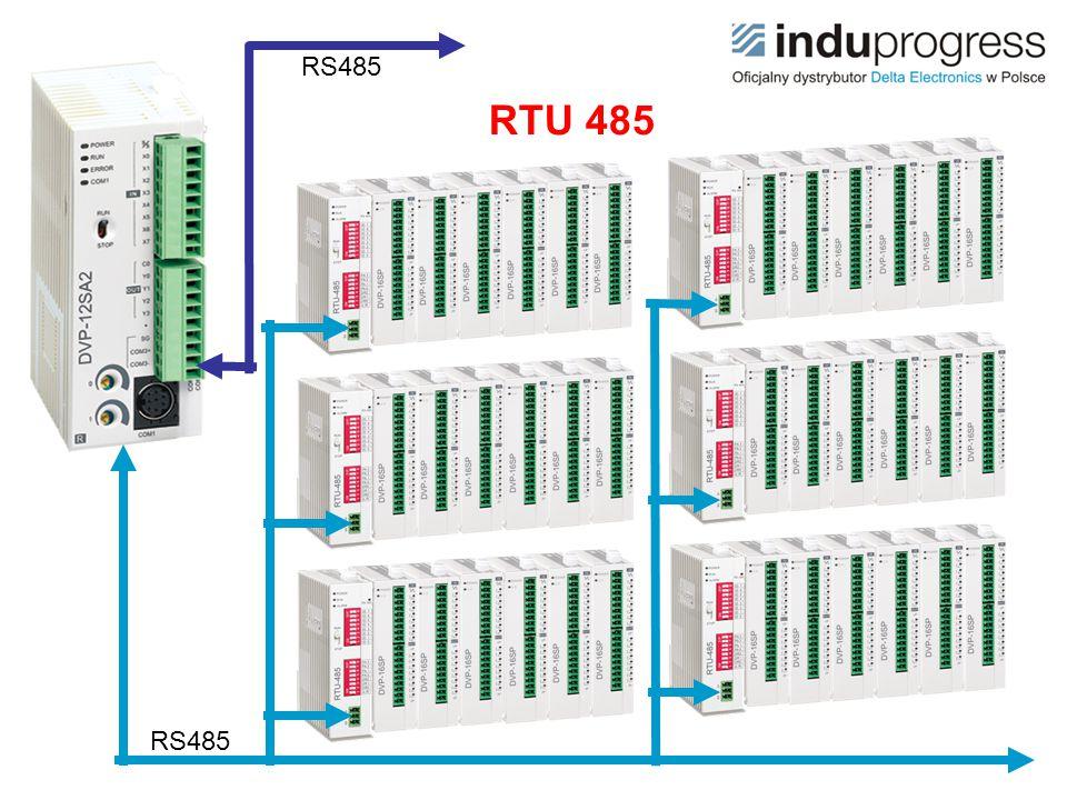 RS485 RTU 485 RS485
