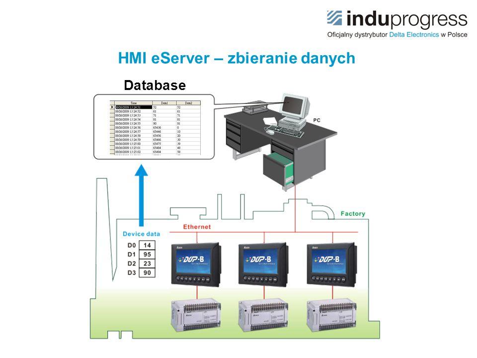 HMI eServer – zbieranie danych