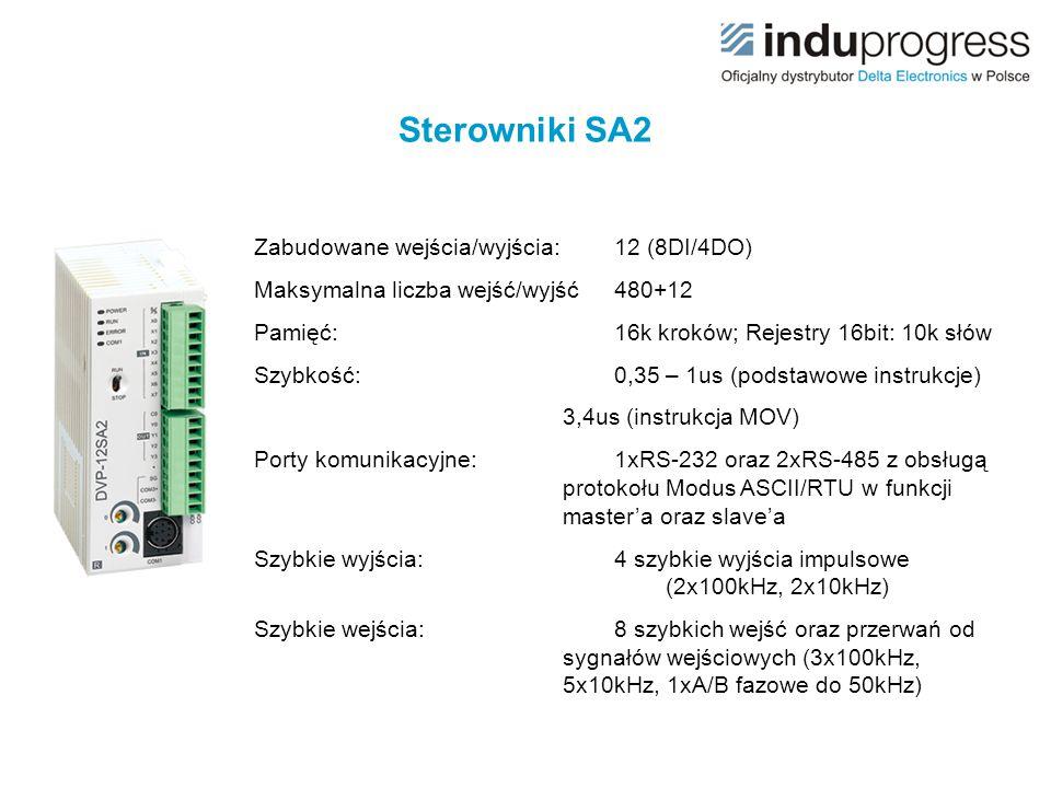Sterowniki SA2 Zabudowane wejścia/wyjścia: 12 (8DI/4DO)