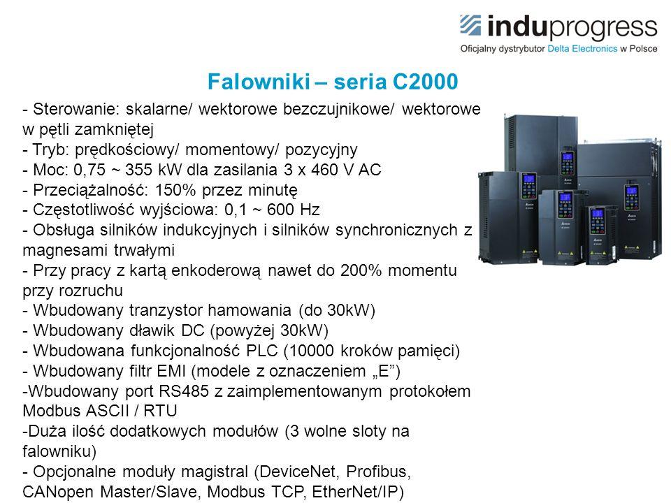 Falowniki – seria C2000 - Sterowanie: skalarne/ wektorowe bezczujnikowe/ wektorowe w pętli zamkniętej.