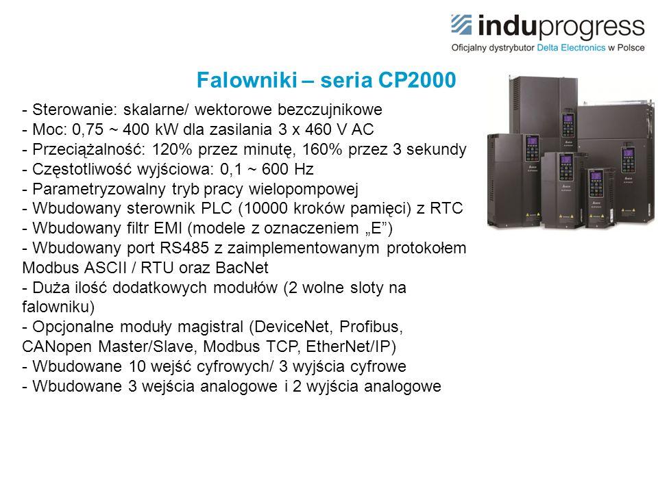 Falowniki – seria CP2000 - Sterowanie: skalarne/ wektorowe bezczujnikowe. - Moc: 0,75 ~ 400 kW dla zasilania 3 x 460 V AC.
