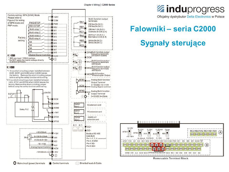 Falowniki – seria C2000 Sygnały sterujące