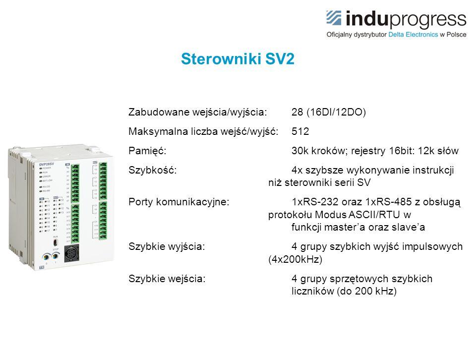 Sterowniki SV2 Zabudowane wejścia/wyjścia: 28 (16DI/12DO)