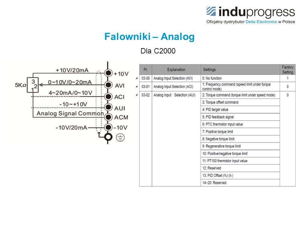 Falowniki – Analog Dla C2000