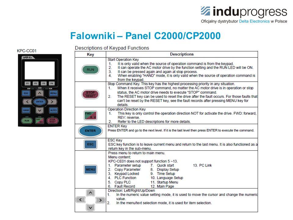 Falowniki – Panel C2000/CP2000