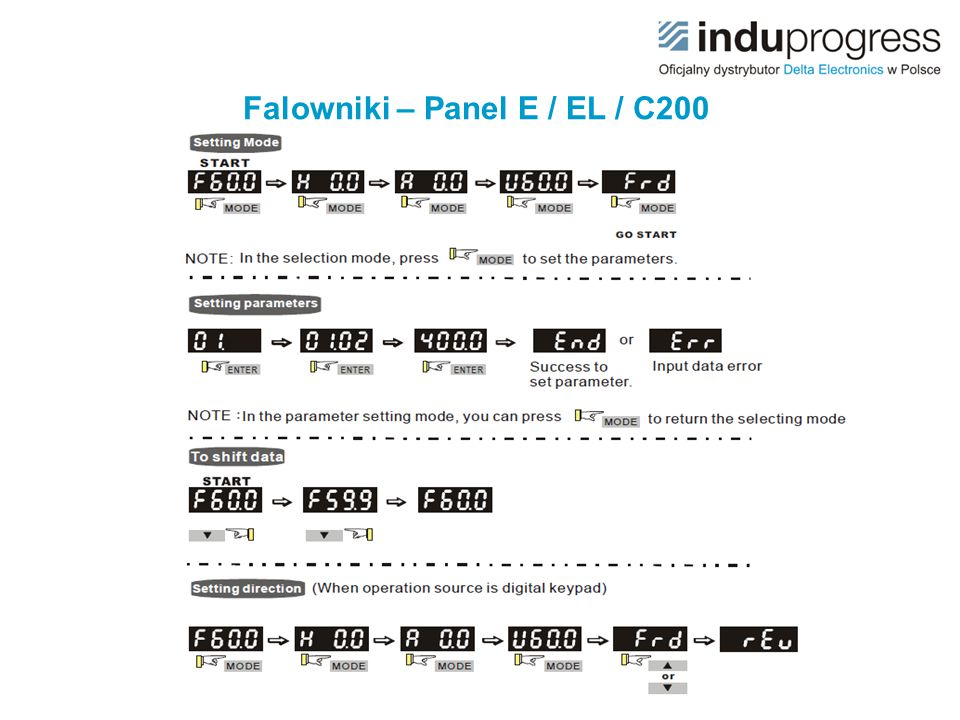 Falowniki – Panel E / EL / C200