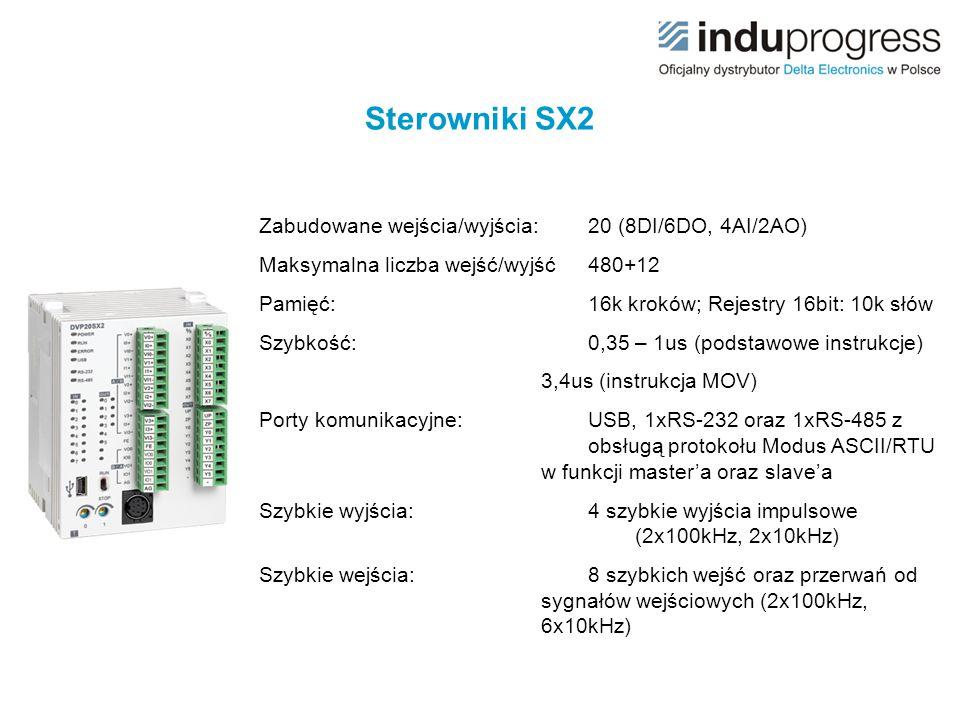 Sterowniki SX2 Zabudowane wejścia/wyjścia: 20 (8DI/6DO, 4AI/2AO)