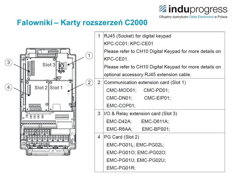 Falowniki – Karty rozszerzeń C2000