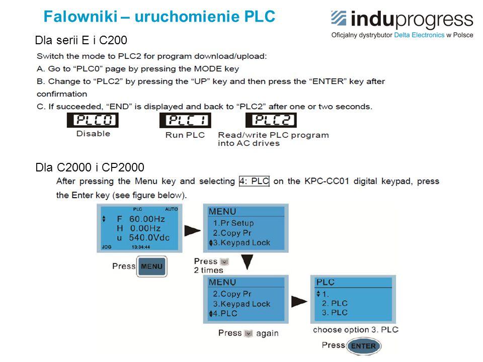 Falowniki – uruchomienie PLC