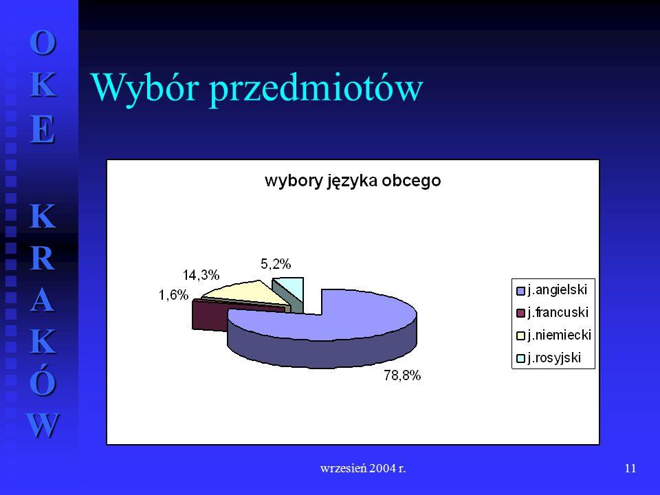 Wybór przedmiotów wrzesień 2004 r.