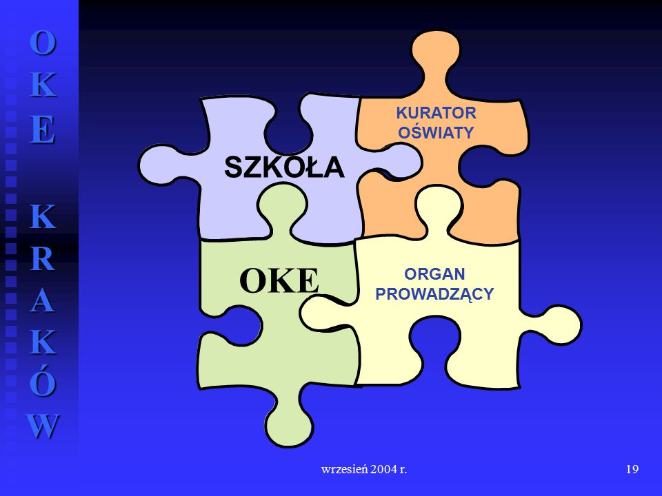 KURATOR OŚWIATY SZKOŁA OKE ORGAN PROWADZĄCY wrzesień 2004 r.