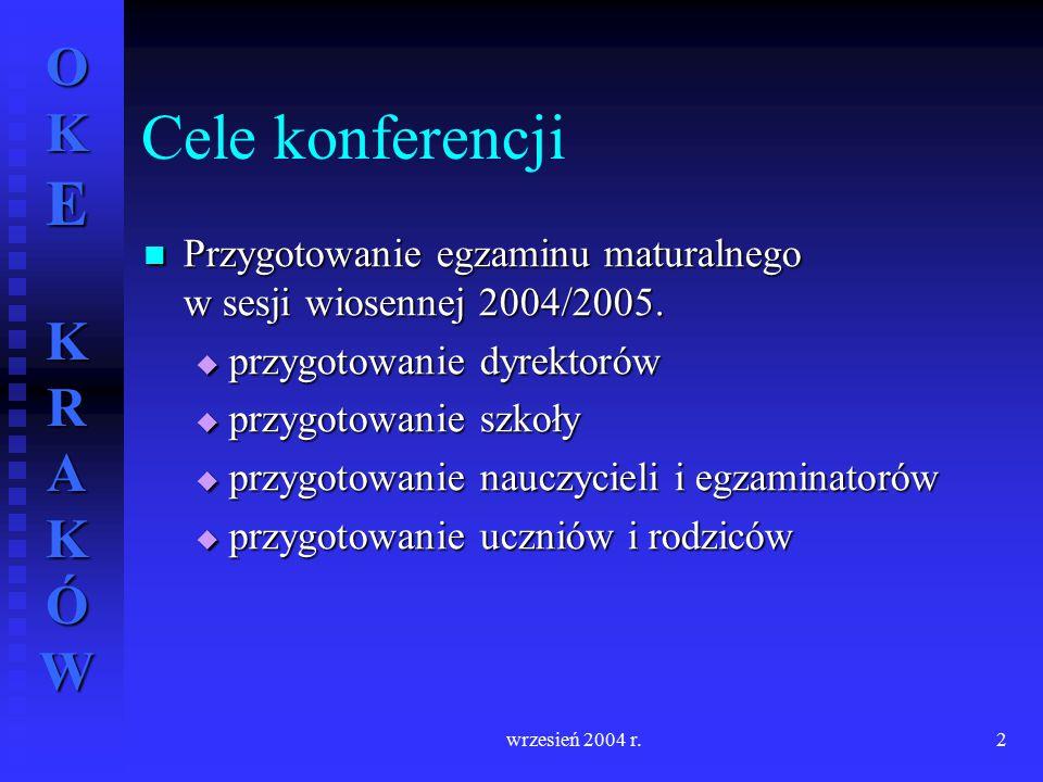 Cele konferencji Przygotowanie egzaminu maturalnego w sesji wiosennej 2004/2005. przygotowanie dyrektorów.