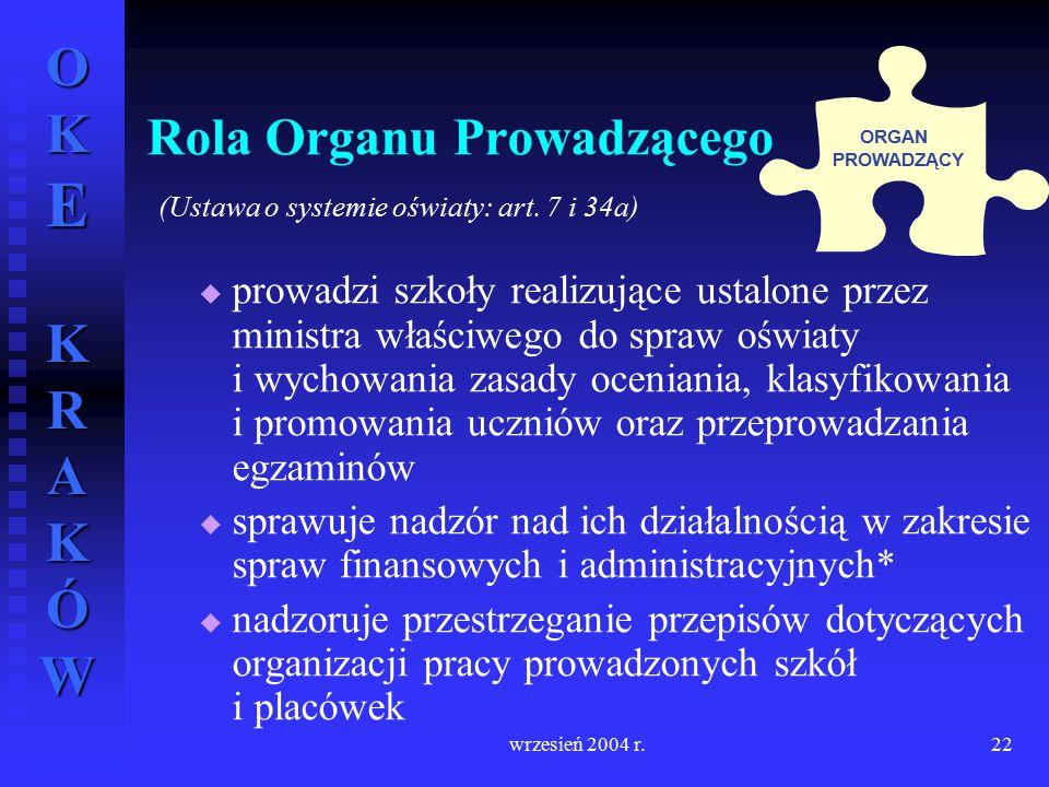Rola Organu Prowadzącego