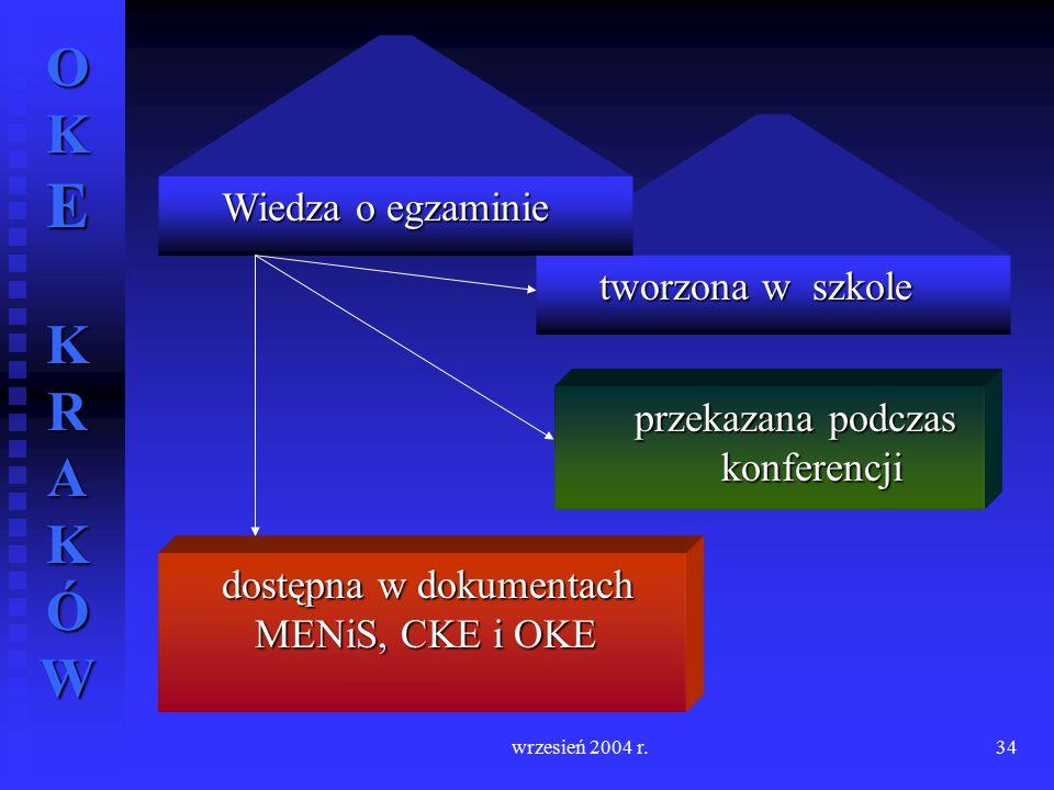 przekazana podczas konferencji