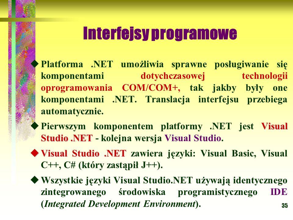 Interfejsy programowe