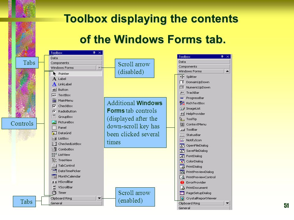 Toolbox displaying the contents of the Windows Forms tab.
