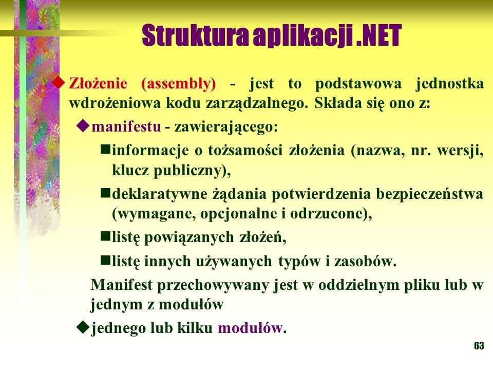 Struktura aplikacji .NET