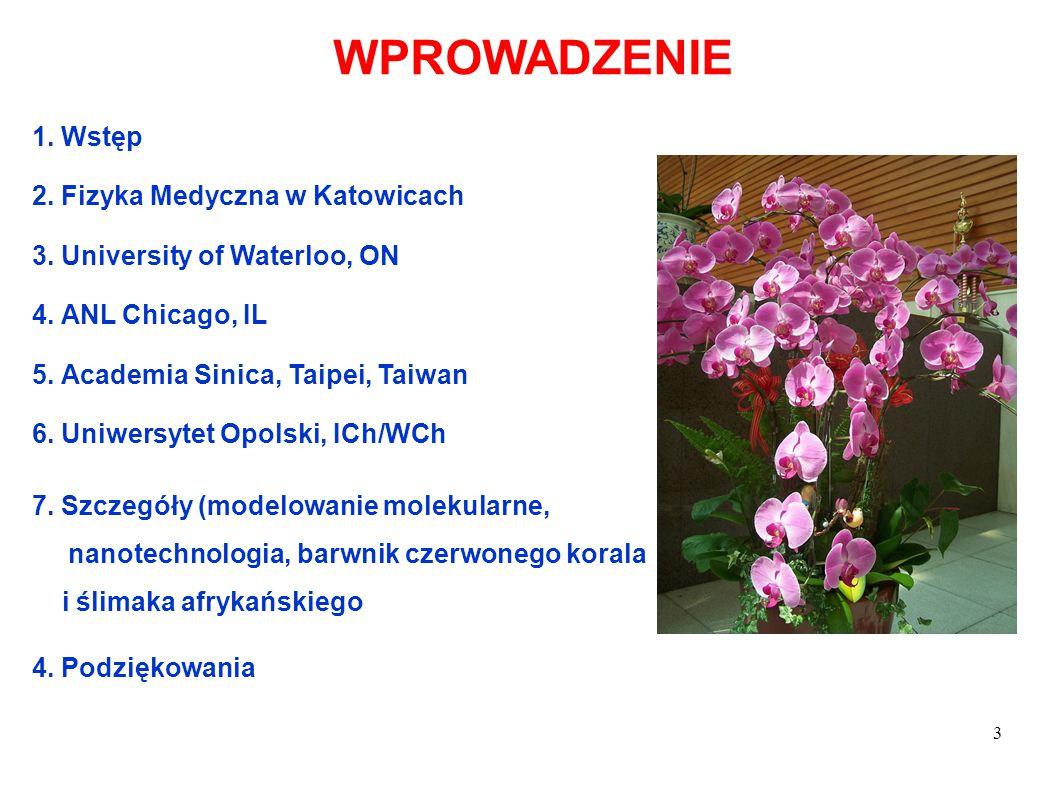 WPROWADZENIE 1. Wstęp 2. Fizyka Medyczna w Katowicach