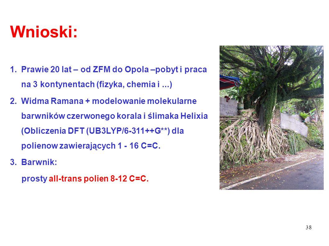 Wnioski: Prawie 20 lat – od ZFM do Opola –pobyt i praca na 3 kontynentach (fizyka, chemia i ...)