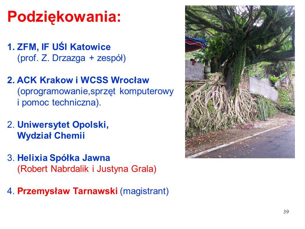 Podziękowania: 1. ZFM, IF UŚl Katowice (prof. Z. Drzazga + zespół)