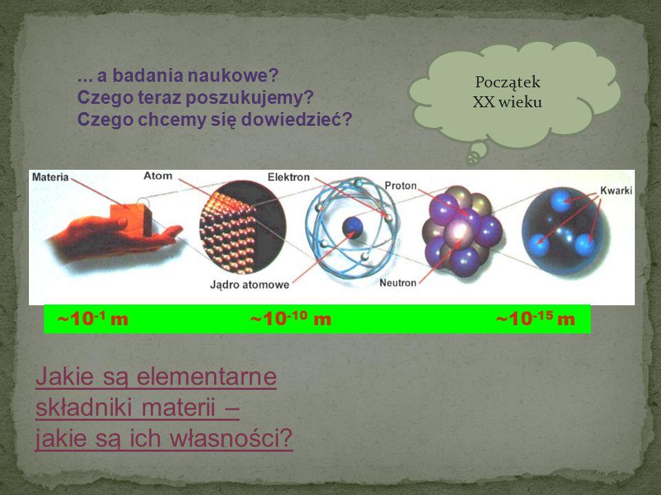 Jakie są elementarne składniki materii – jakie są ich własności