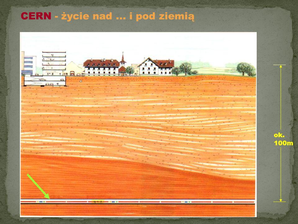CERN - życie nad ... i pod ziemią