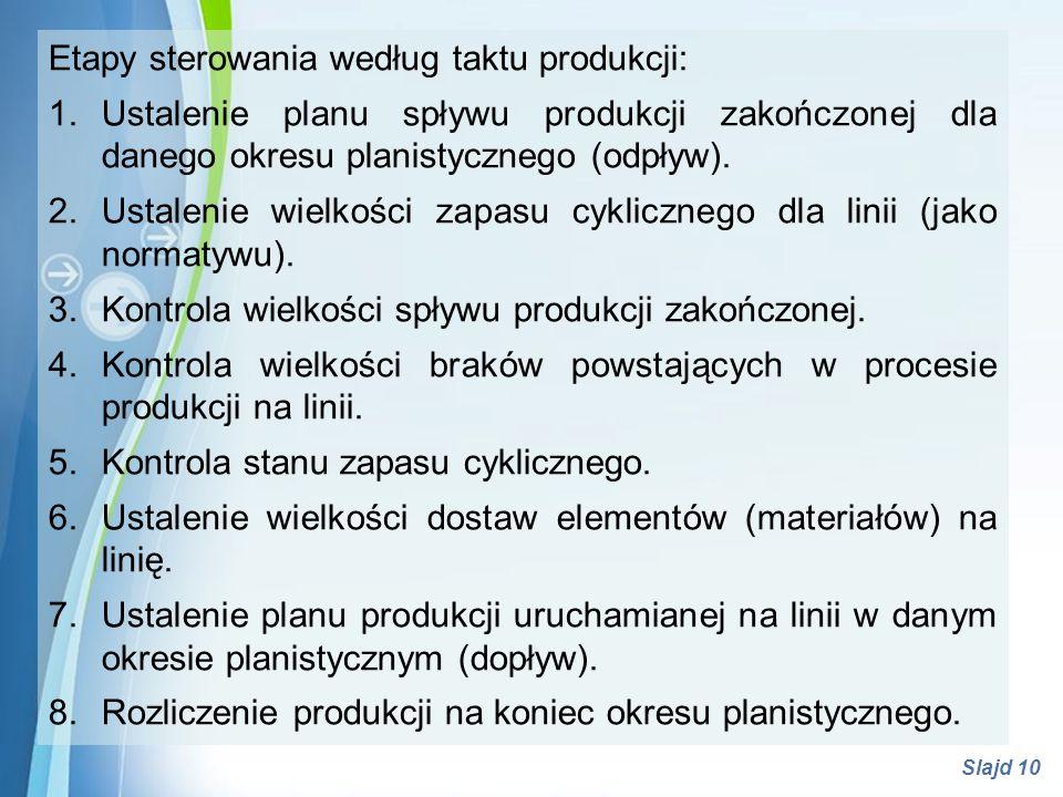 Etapy sterowania według taktu produkcji: