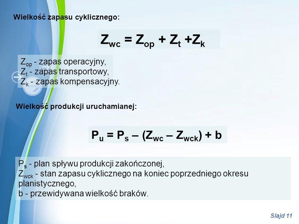 Zwc = Zop + Zt +Zk Pu = Ps – (Zwc – Zwck) + b Zop - zapas operacyjny,