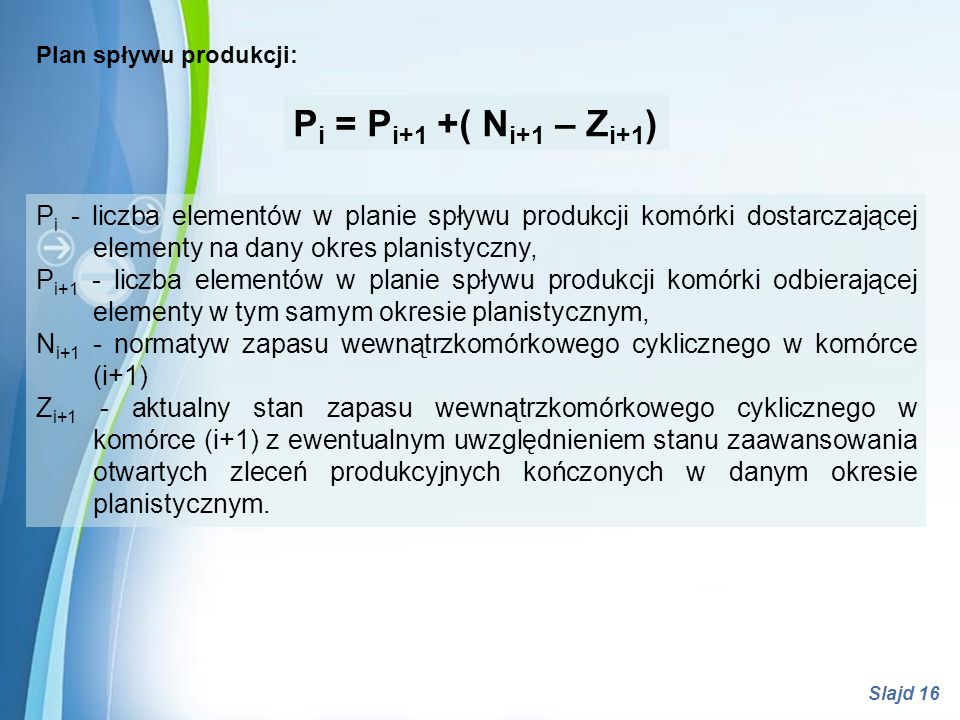 Plan spływu produkcji: