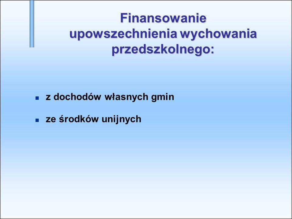 Finansowanie upowszechnienia wychowania przedszkolnego: