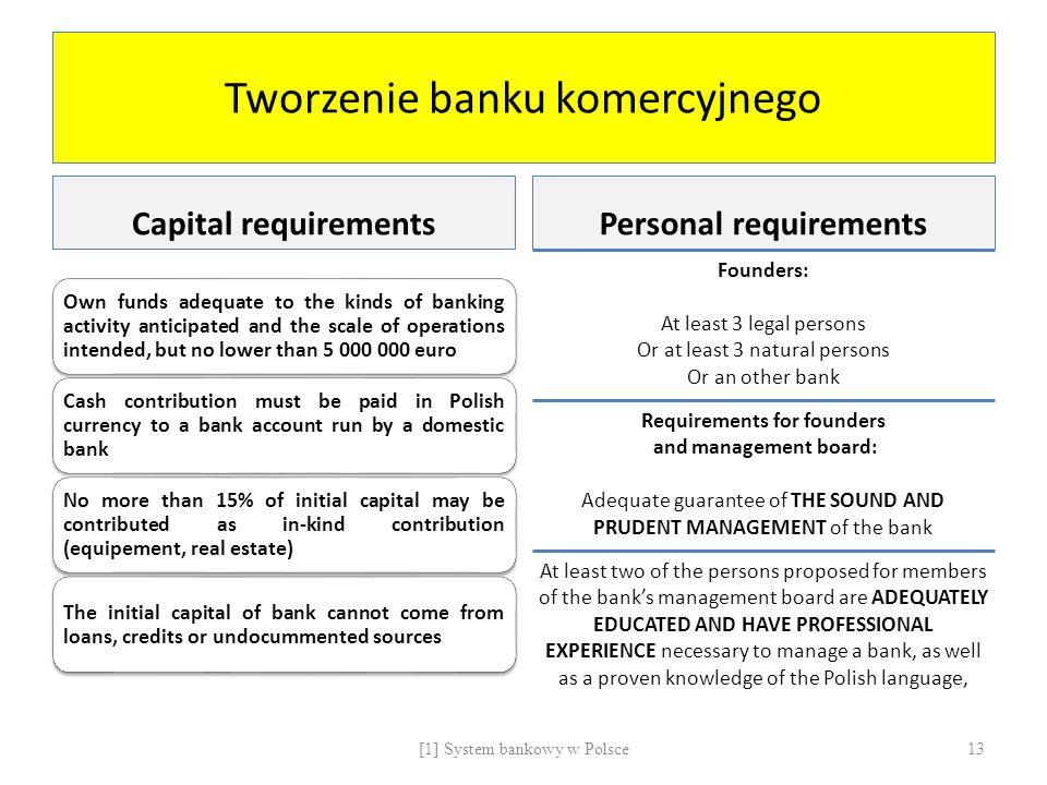 Tworzenie banku komercyjnego