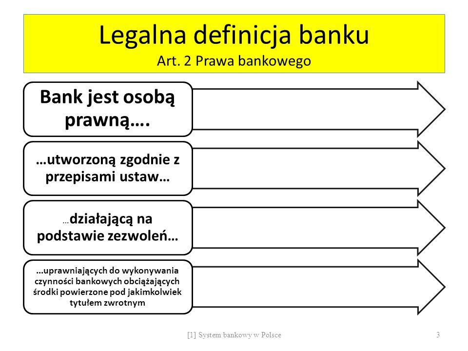 Legalna definicja banku Art. 2 Prawa bankowego