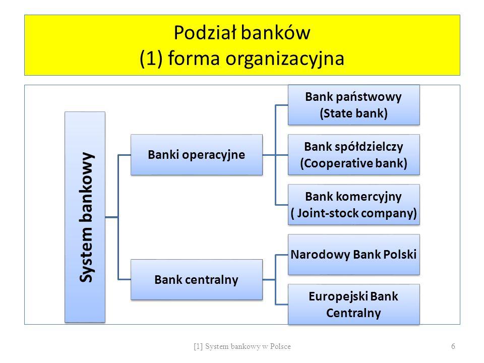 Podział banków (1) forma organizacyjna