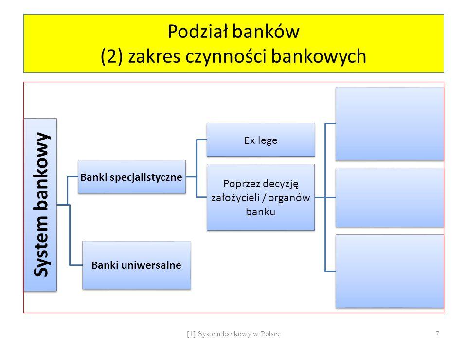 Podział banków (2) zakres czynności bankowych