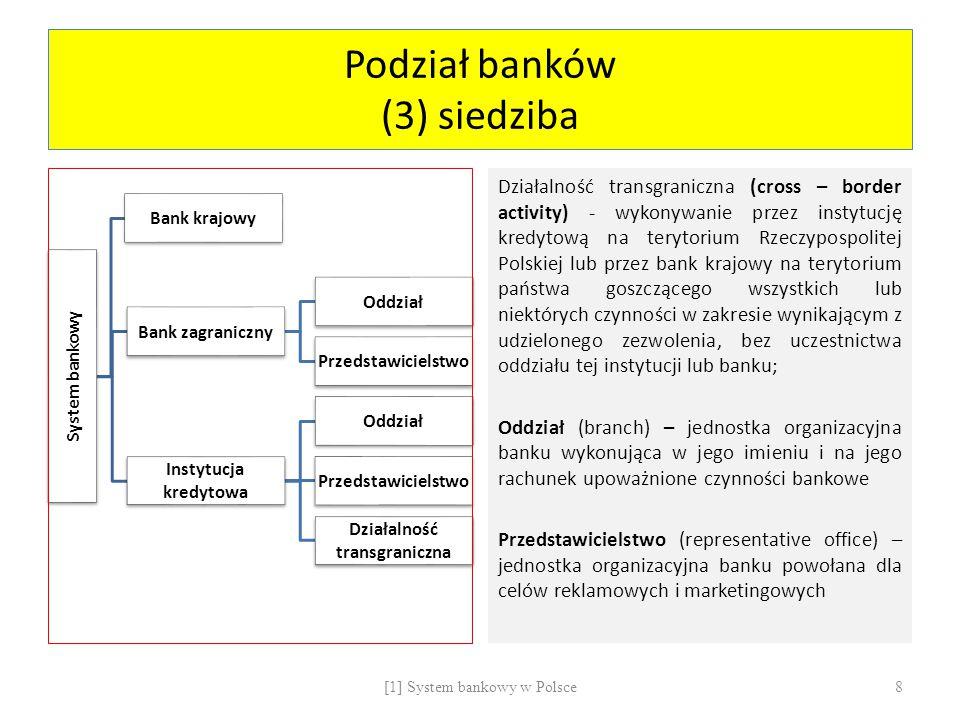 Podział banków (3) siedziba