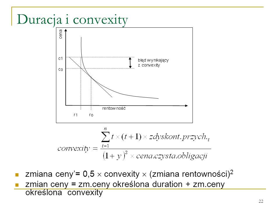 Duracja i convexity zmiana ceny'= 0,5  convexity  (zmiana rentowności)2.